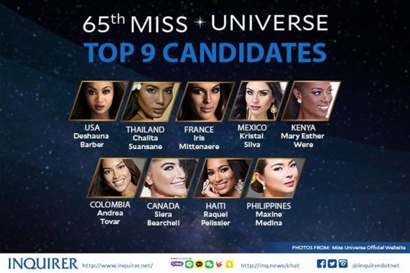 Miss Universe Fan Favorites